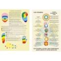 CHAKRAS ET LEURS CARACTERISTIQUES - PLANCHE A4 X 2