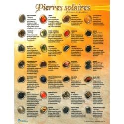 CARTE DES PIERRES - PLANCHE A4 x 2
