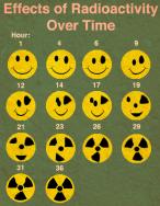 effet-radioactivite-smiley